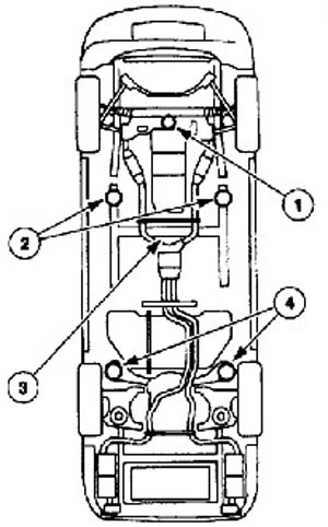 How To Lift Your Lincoln Mark Viii Safely