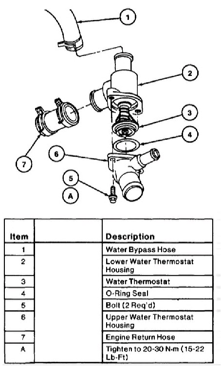 [ANLQ_8698]  How to Replace the Lincoln Mark VIII Engine Thermostat | 94 Lincoln Continental 3 8l Wiring Diagram |  | Lincoln vs Cadillac Forums
