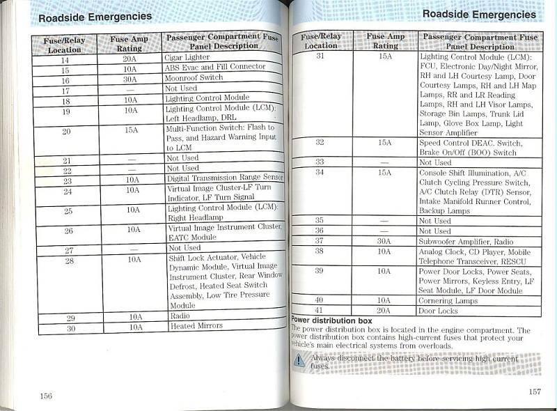 1994 lincoln continental executive fuse box diagram electrical rh collegecopilot co