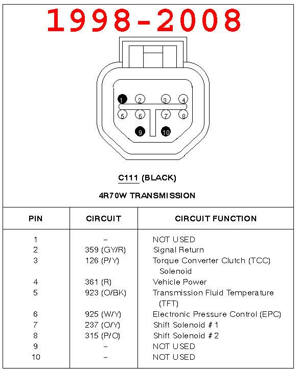 4r70w transmission wiring diagram 4r70w wiring diagrams collection  at crackthecode.co