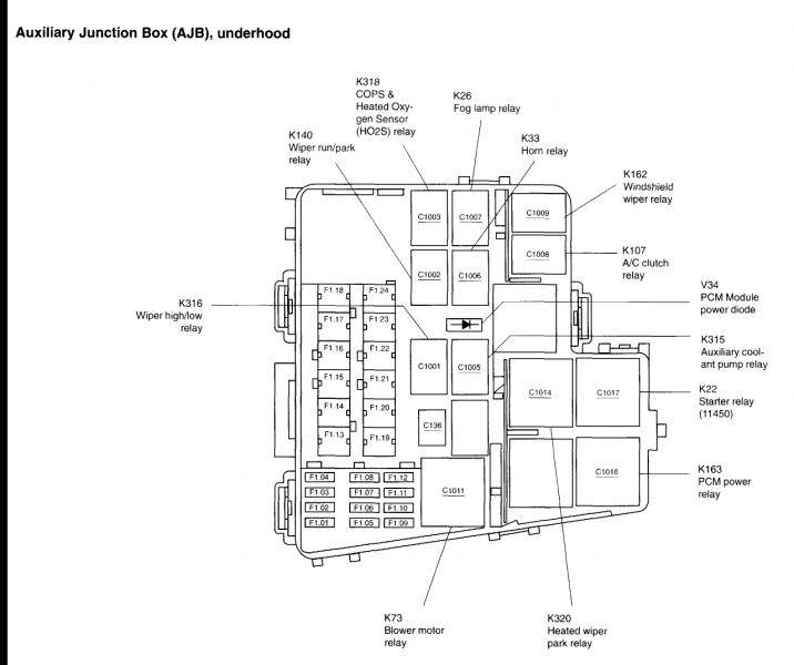 Lincoln Ls 2002 Fuse Box Diagram