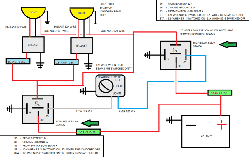 9007 Hid Relay Wiring Diagram Free Picture | Wiring Diagram Hid Relay Wiring Harness Install on