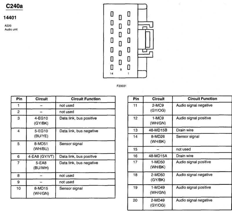 Wiring Harness For 2002 Lincoln Ls : Lincoln ls radio wiring diagram