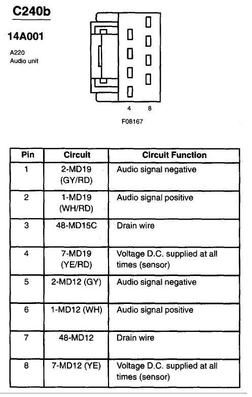 wiring diagram 2001 lincoln ls rear - wiring diagram system long-image -  long-image.ediliadesign.it  ediliadesign.it