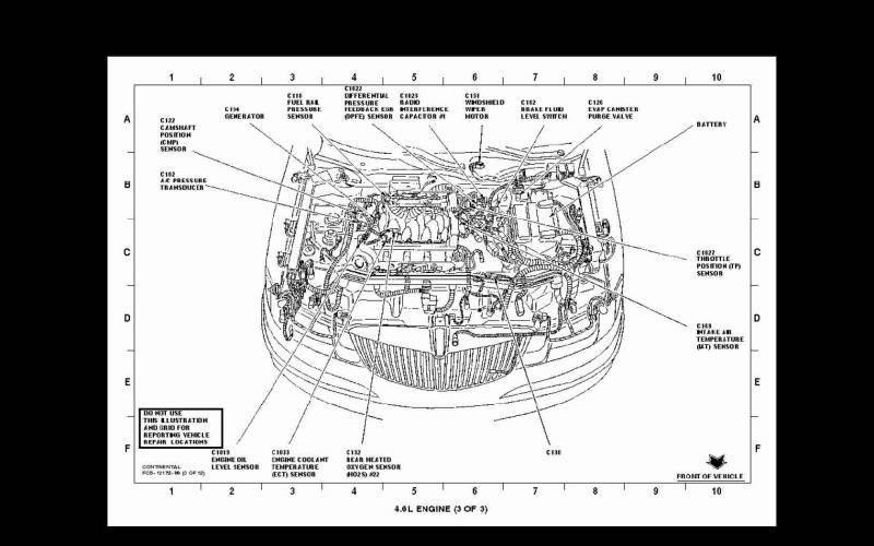 2001 lincoln continental can position sensor lincoln vs cadillac rh lincolnvscadillac com 2000 lincoln continental manual pdf 2002 Lincoln Continental