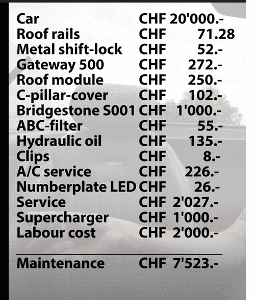 CL55 repair and maintainance costs for 2 years..png