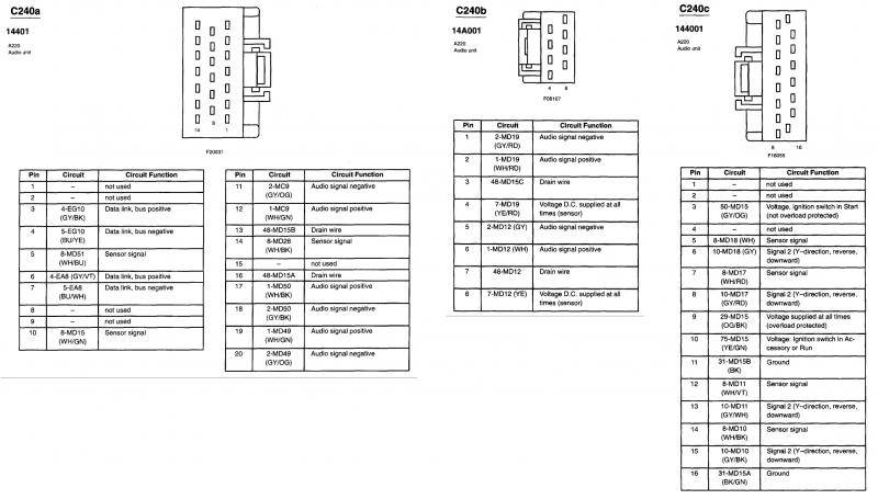 2001 lincoln ls wiring diagram alpine radio 6 disc in lincoln vs 6 Pin Plug Wiring Diagram at suagrazia.org