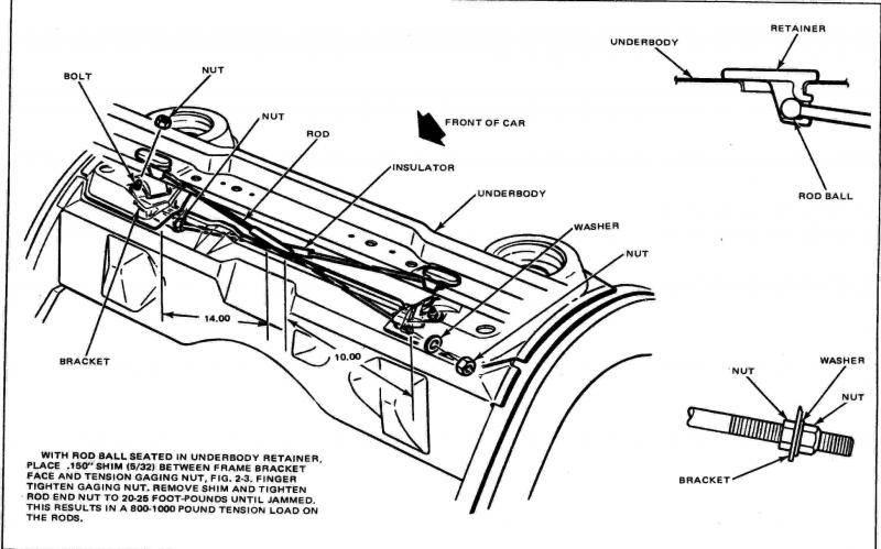 Cross body rods sm.jpg