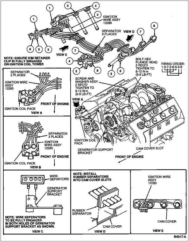 Plugwires: Lincoln Mark Lt Engine Diagram At Freddryer.co