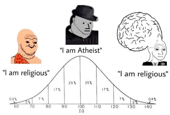 Religion IQ.png