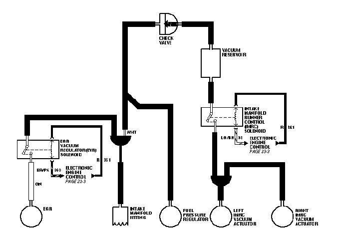 vacuum line diagram lincoln vs cadillac forums Lincoln Mark VIII Radiator